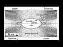 Эфир (часть 2) Модель атома Томсона и пылевая плазма