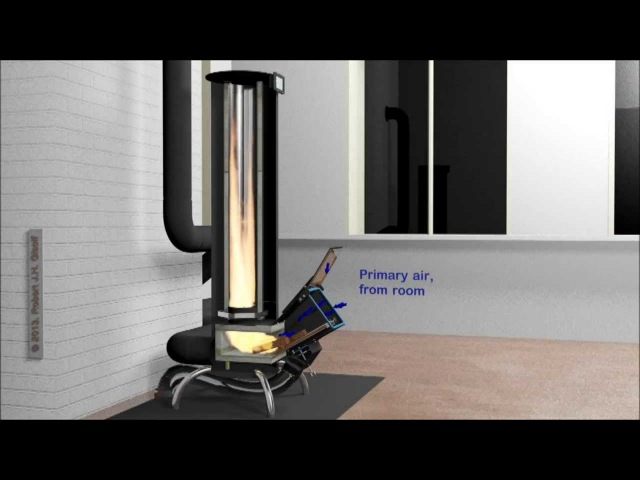 669 views my rocket stove part one design for Best rocket stove design ever