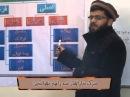 008 Aqsam Mad Ha استاد قاری امان الله احمدی ، تولید پیمان