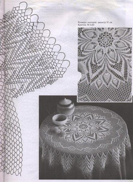 Delicadezas en crochet gabriela varios dise os de for Disenos de ganchillo