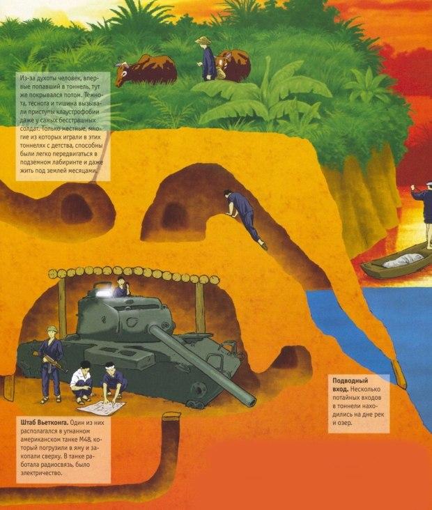 Тоннели и ловушки во вьетнамской войне