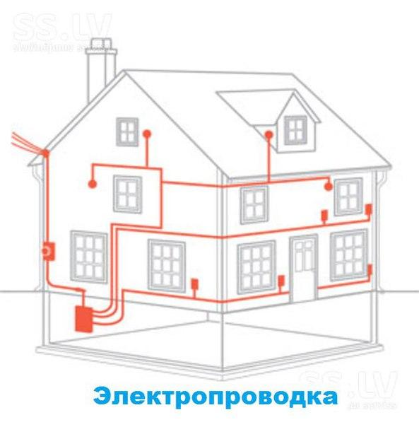 Схема разводка электропроводки в частном доВсе о