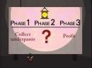 South Park Underpants Gnomes Profit Plan