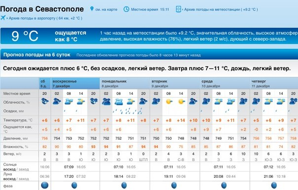 погода в красноярске в марте