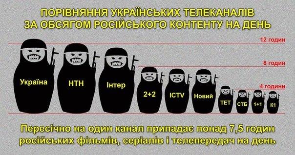 Военнослужащий, занимавшийся пересылкой боеприпасов по почте, задержан в Донецкой области, - Нацполиция - Цензор.НЕТ 6624