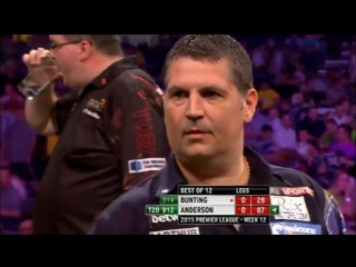 Stephen Bunting v Gary Anderson (2015 Premier League Darts / Week 12)