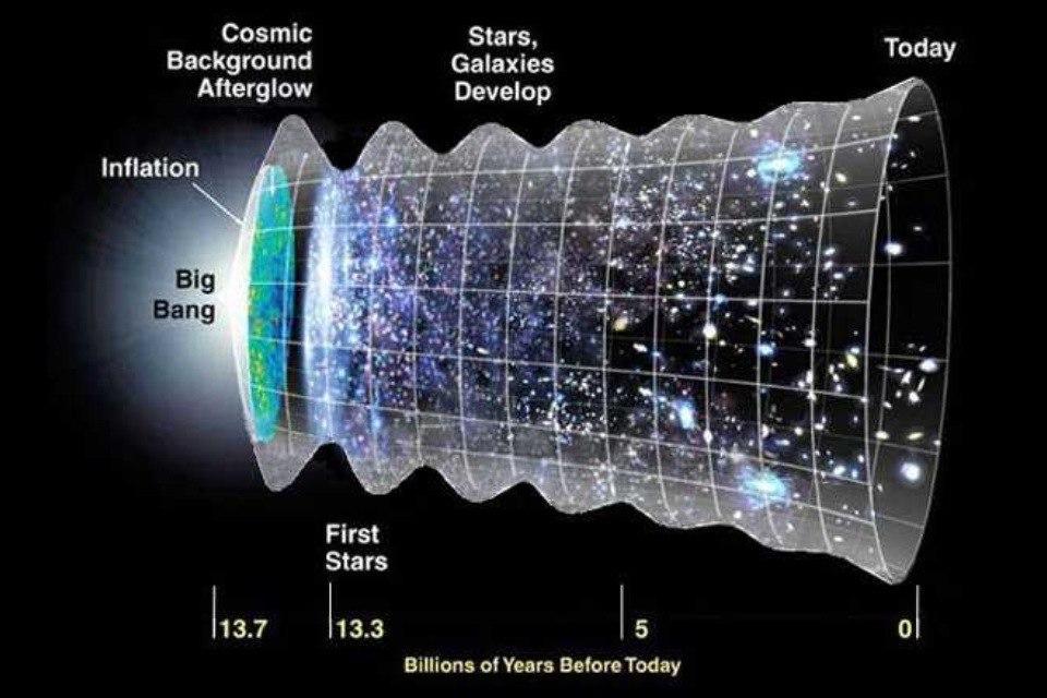 Ученые: Расширение Вселенной замедлялось и ускорялось семь раз 820KR2PwK5M