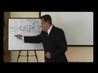 Бизнес-план (Маркетинг-план) компании Amway (Амвэй, Амвей)