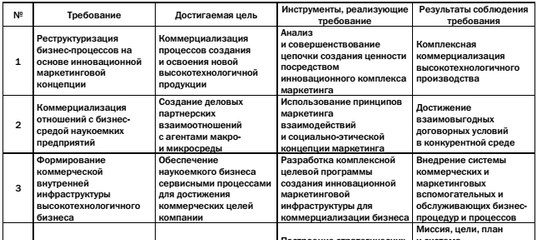 www.cfin.ru