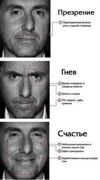 Актерские приемы для НЕ актеров
