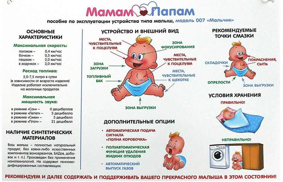 Клиника стоматология для беременных 2