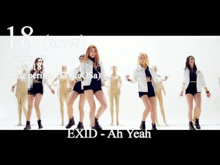 JaKoFePoG Chart - Top-20 (9-th period) [2015] (k-pop & j-pop music)