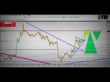 QRS Signal - TBF Asset Managment (Точность закрытия)