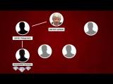 Чи зможуть детективи НАБ побороти корупцію - Відео - «Дістало!»: репортажі, журналістські розслідування про те, що усіх нас так дістало