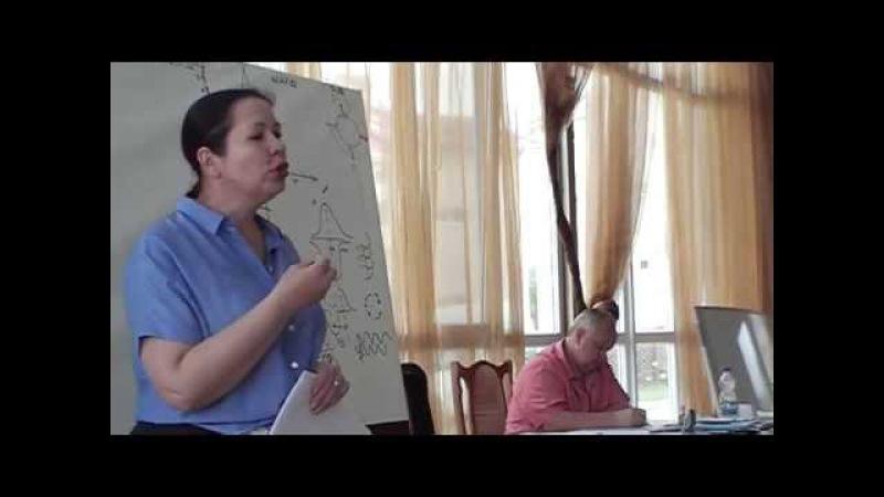 Минин В.М. (2-2) Доклад «Целеустремление» Ирины Мининой по техникам диверсификации целеполагания