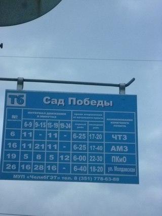 Остановки Челябинска