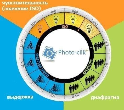 Самые полезные шпаргалки для начинающего фотографа! 3jPdwrZmCAE