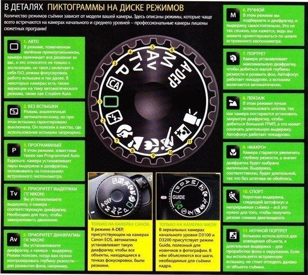 Самые полезные шпаргалки для начинающего фотографа! F0Aog4oZEVs