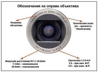 Самые полезные шпаргалки для начинающего фотографа! HBD6HYHcF0Q