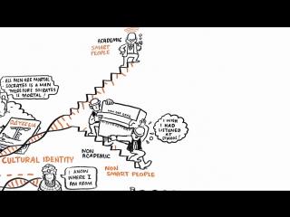 Новый взгляд на систему образования - Кен Робинсон