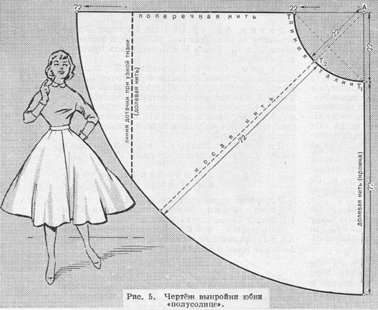 Сшить платье с юбкой полусолнце своими руками