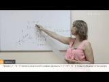38. Алгебра на ЕГЭ по математике. Задачи на тему