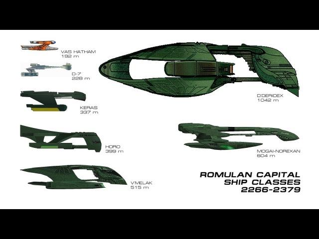 Romulan Capital Ship Classes 2266-2379
