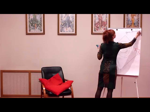 Как Оставаться Женственной и При Этом Быть Успешной в Карьере? (Фрагмент Тренинга Ларисы Ренар)