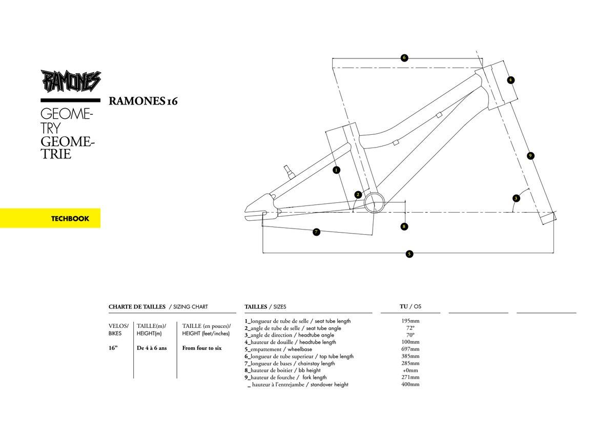 Геометрия велосипеда