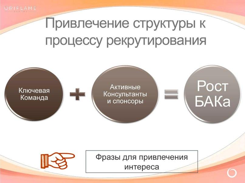 Привлечение структуры к процессу рекрутирования