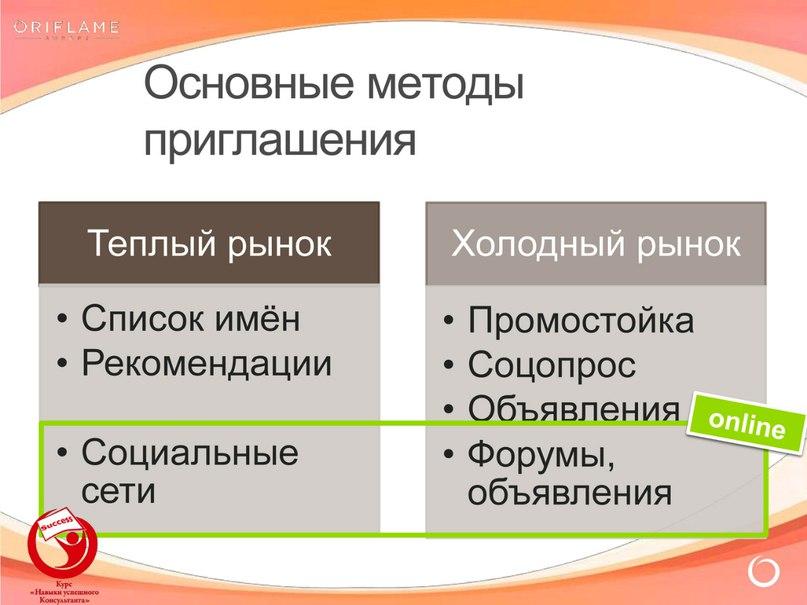 Основные методы приглашения
