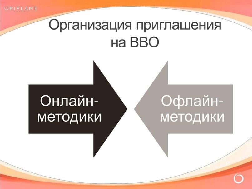 Организация приглашения на ВВО