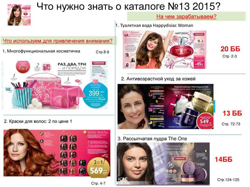 Что нужно знать о каталоге №13 2015?