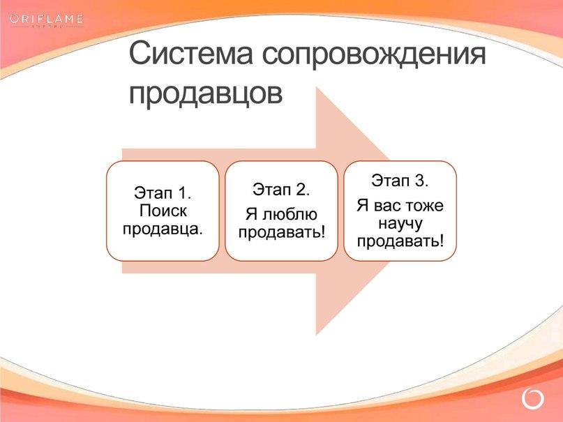 Система сопровождения продавцов