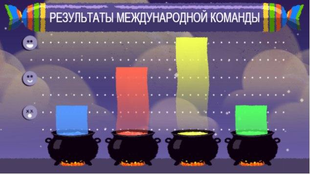 Мини-игра Google
