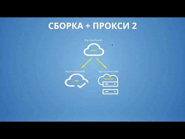 Webpack 8.2 Live Reload HMR - Продвинутая настройка WDS
