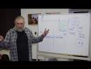 Психолог Алексей Капранов О мужчинах и женщинах видео 4