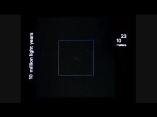 Соотношение размеров во Вселенной, от атома до условных границ обозреваемой Всел