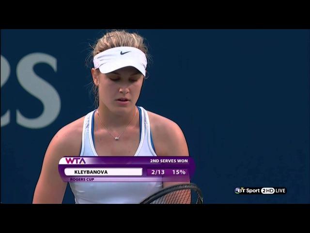 Eugenie Bouchard WTA HD 07 08 13 Sweaty