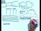 Art и факты. Может ли кончиться вода    http://vk.com/utronovoe