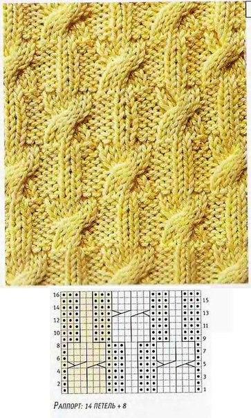 Узоры спицами (10 фото) - картинка