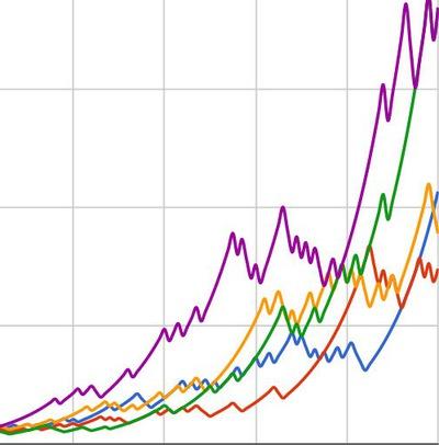 Бинарные опционы на минутном графике-10