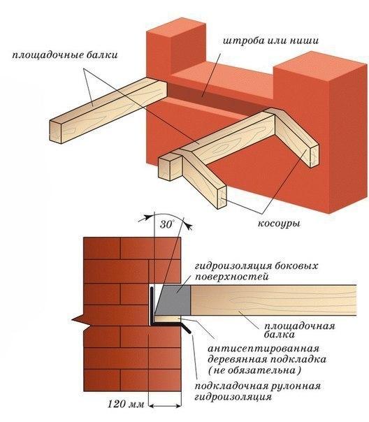 наши, вырезать бетонное перекрытие под лестницу информационные обзоры технической