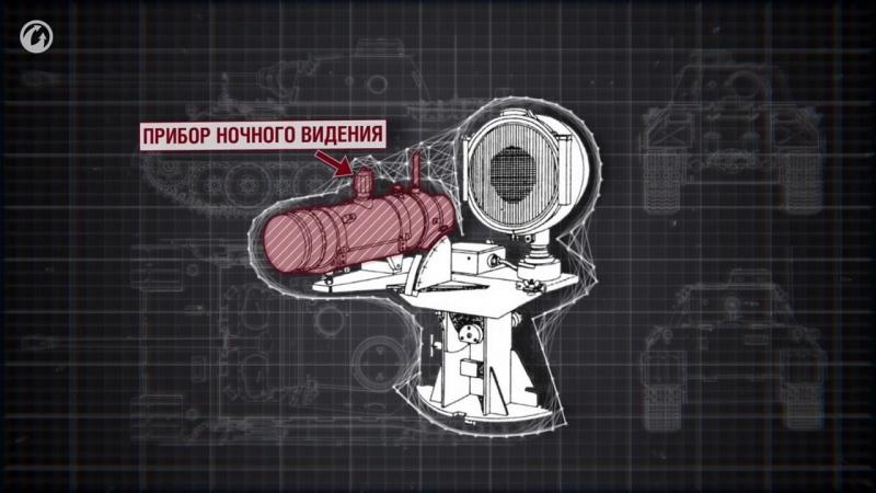 10.Главное о танках. Наблюдение за полем боя.