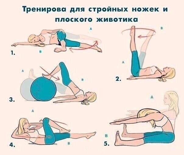 Как сделать стройные ноги в домашних условиях