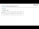 28. Арктангенс и арккотангенс. Решение уравнений tgx = а, ctgx = a