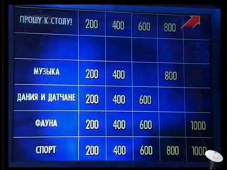 Своя игра (НТВ, 21.12.2002) Сезон 3 выпуск 112
