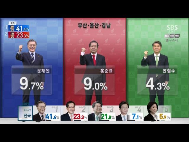 SBS 2017 국민의 선택 - 3인 3색(예측 조사 발표)