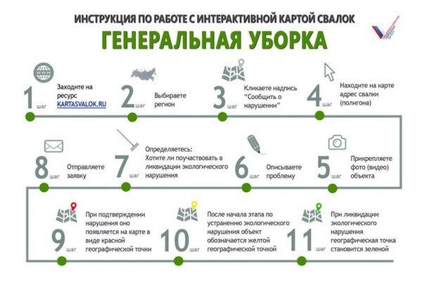 Папилайт Комфорт от папиллом и бородавок купить в Дубовском