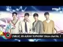 CNBLUE, 5th ALBUM EUPHORIA Oricon chart No. 1 (씨엔블루, 유포리아, 오리콘, 정용화, 이종현, 강민혁, 이정신) [통통영상]